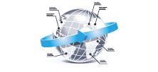 Какво ново в Atlas ERP